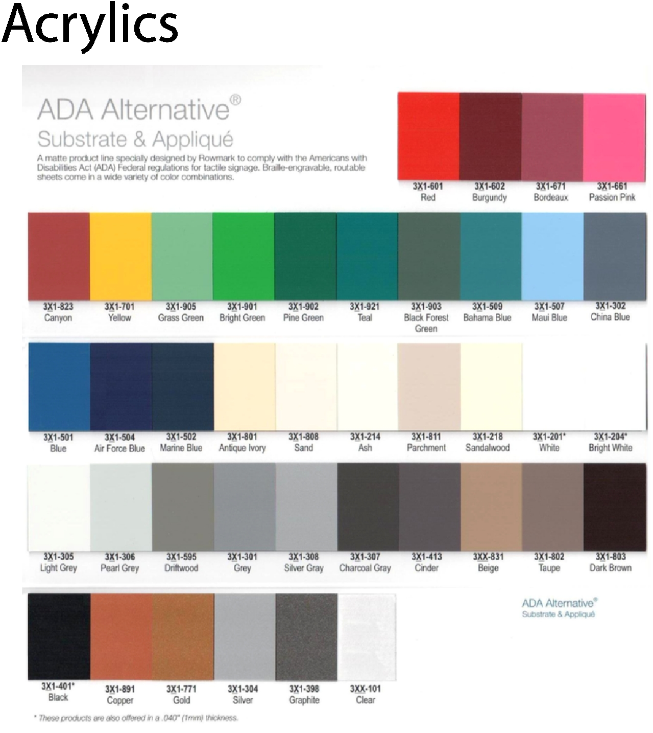 ADA Alternatives Substrate Chart